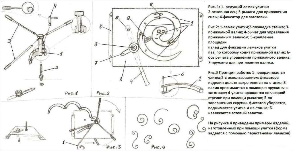 Оборудование для холодной ковки чертежи