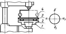 Перпендикулярность оси вращения шпинделя рабочей поверхности стола (для вертикальных станков)