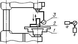Перпендикулярность направления перемещения шпинделя рабочей поверхности стола (для вертикальных станков)