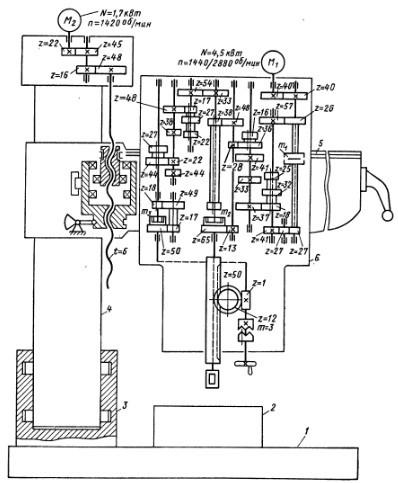 Кинематическая схема 2Н55