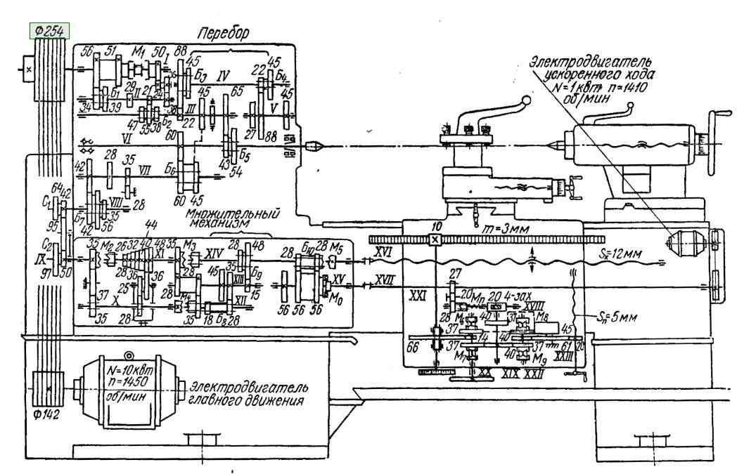 Кинематическая схема станка 1к62 90