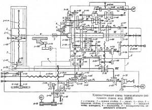 Кинематическая схема 2620В