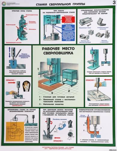 Техника безопасности при работе на сверлильных станках