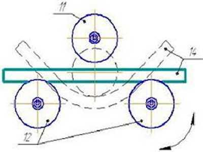 Принцип работы трубогиба при гибке профильной трубы по радиусу
