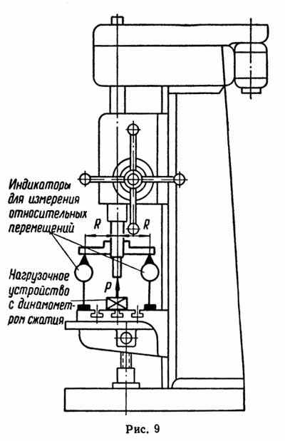 Проверка жесткости вертикально-сверлильного станка