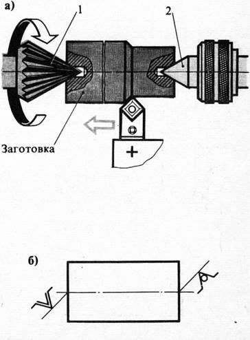 Фиксация заготовки с использованием поводкового патрона