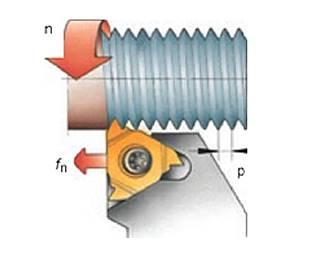 Схема нарезание резьбы метчиком