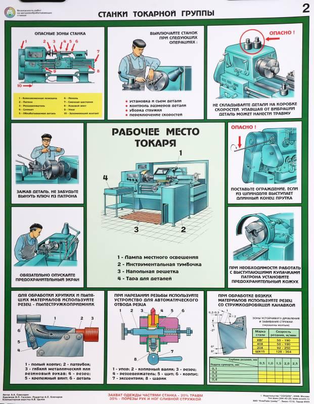 инструкция по от для токаря по металлу