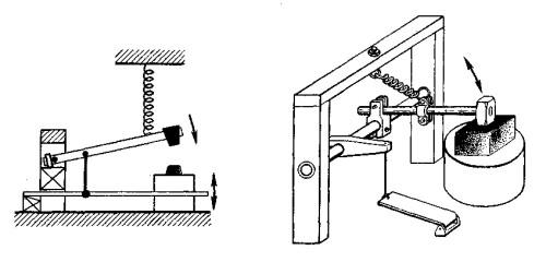 Схема кузнечного молота с ножным приводом