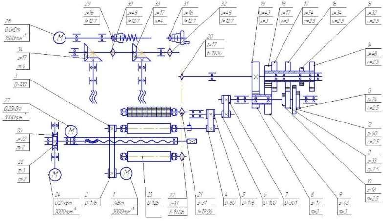 Кинематическая схема рейсмусного станка СР6-6