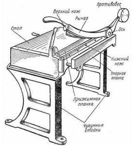 Основные узлы сабельной гильотины