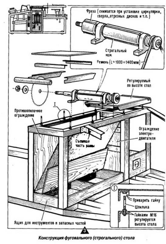 Как сделать деревообрабатывающий станок своими руками чертежи фото 437