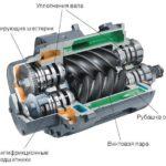 Винтовой блок безмаслянного винтового компрессора
