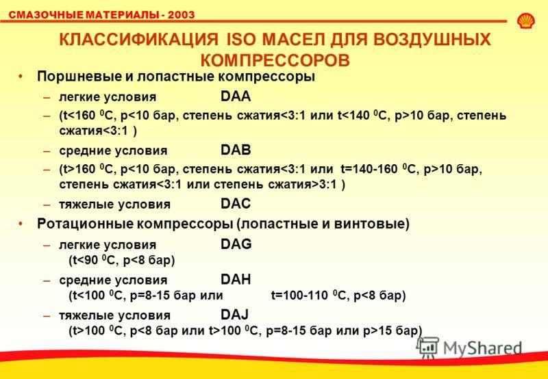 Классификация ISO масел для воздушных компрессоров