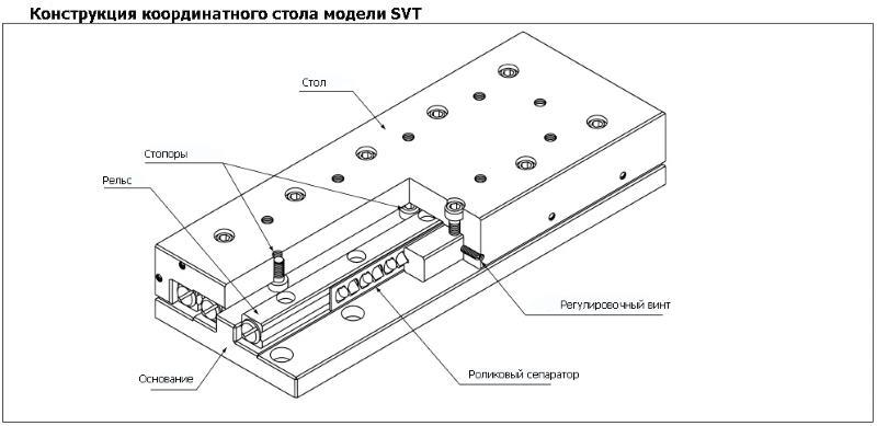 Конструкция координатного стола SVT