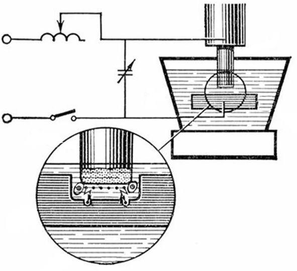 Схема электроэрозионного метода обработки