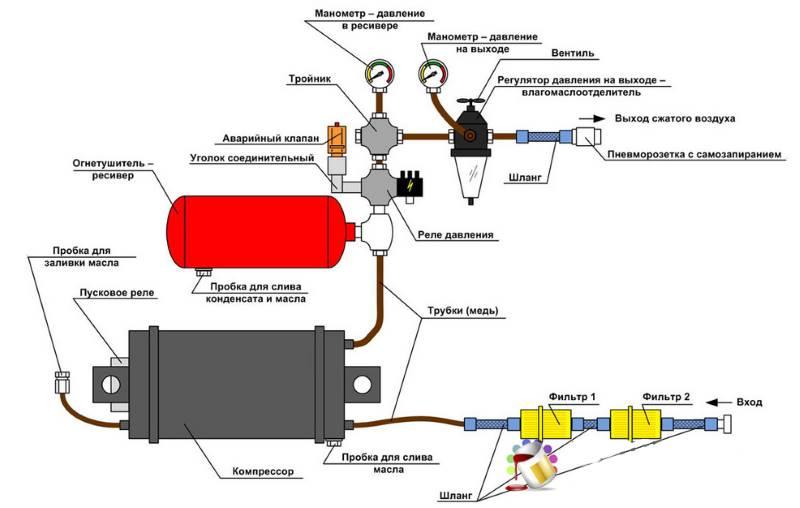 Схема воздушного компрессора с ресивером из огнетушителя
