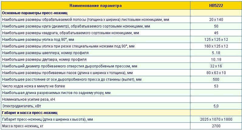 Технические характеристики НВ5222
