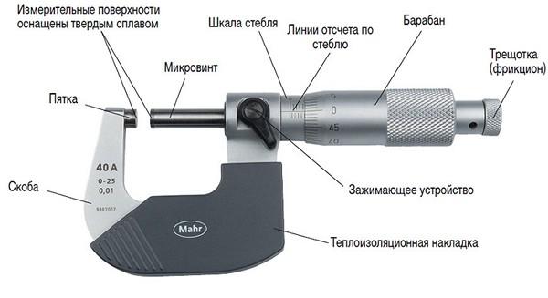 Устройство микрометра