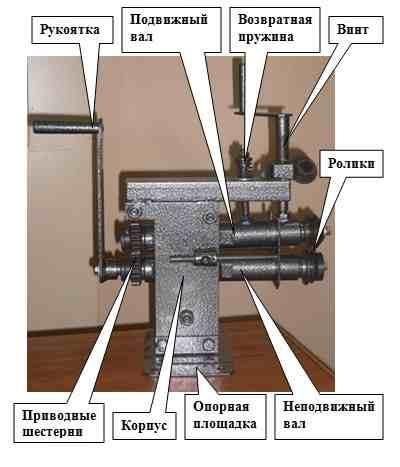Устройство зиг-машины