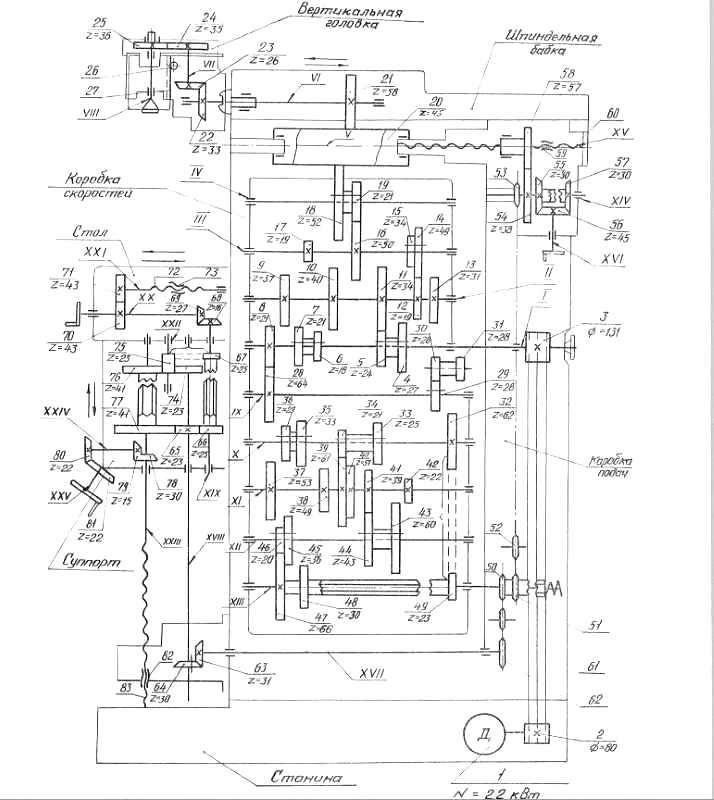 Кинематическая схема станка 676П