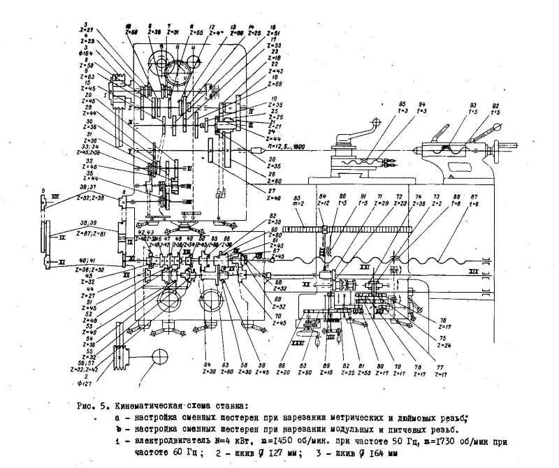Кинематическая схема станка 1М61