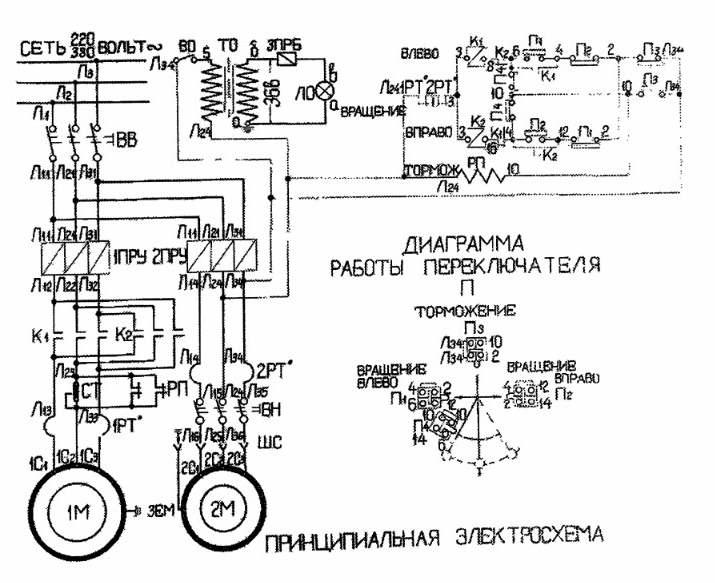 Схема стопов камаз 55111