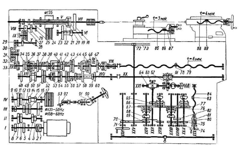 Кинематическая схема станка 1И611