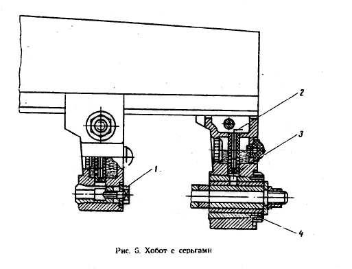 Хобот с серьгами станка 6Р82