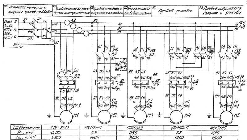 Электрическая схема станка 2А554