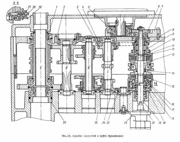Коробка скоростей сверлильного станка 2А554