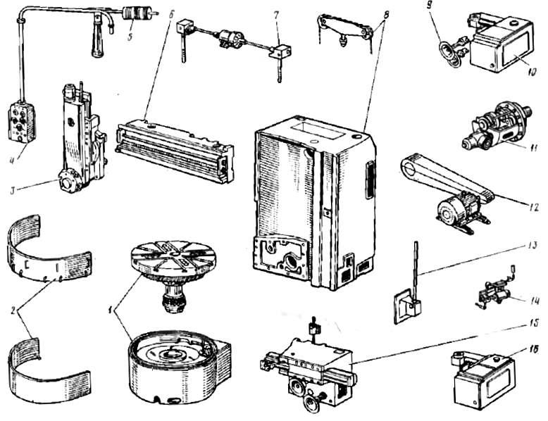 Составные части станка 1512