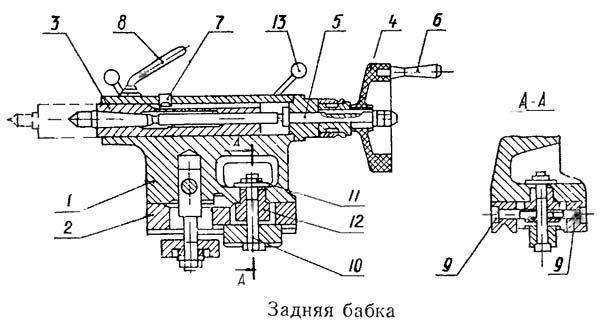 Задняя бабка токарного станка ТВ-7