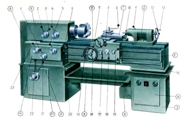 Схема станка 1А616