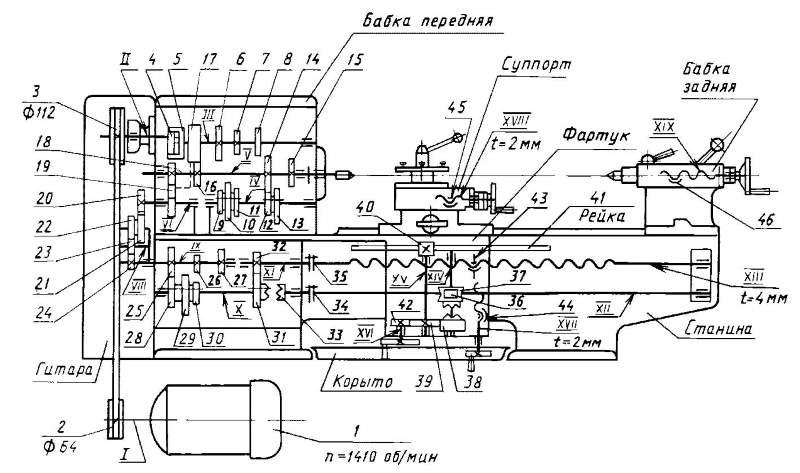 Кинематическая схема станка ТВ-11