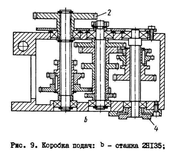 Коробка подач станка 2Н135