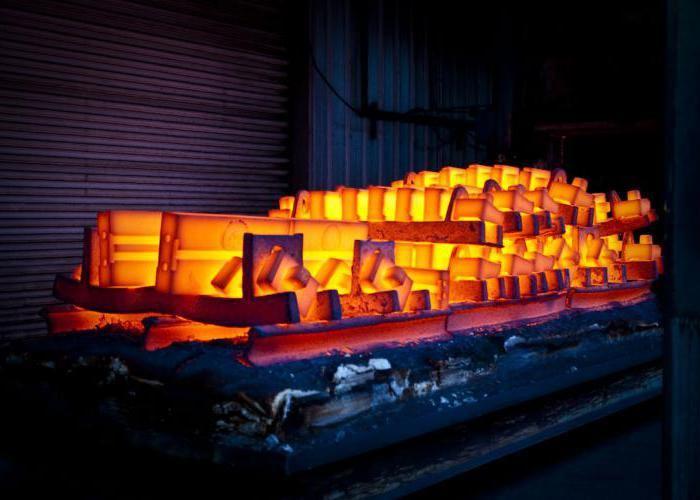 Полный отжиг стали