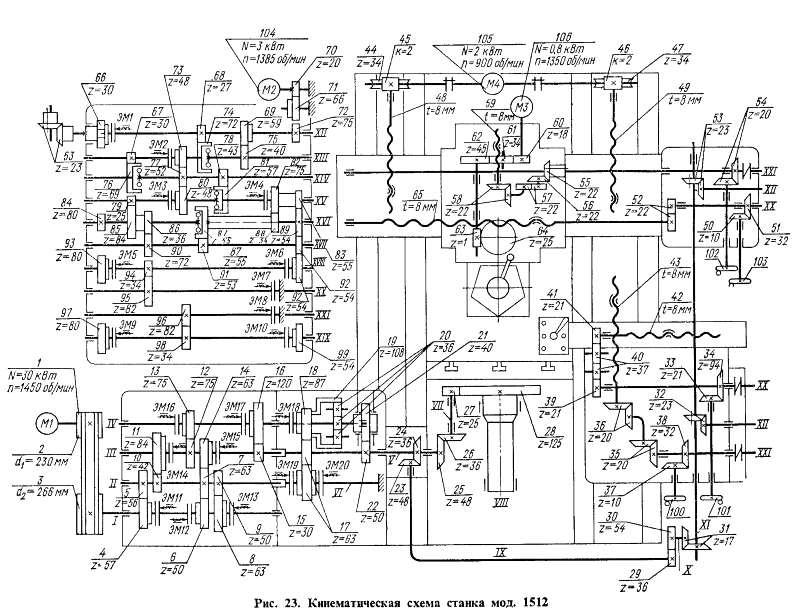 Кинематическая схема токарно-карусельного станка на примере модели 1512