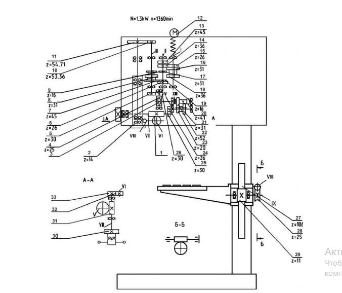 Кинематическая схема станка 2С125