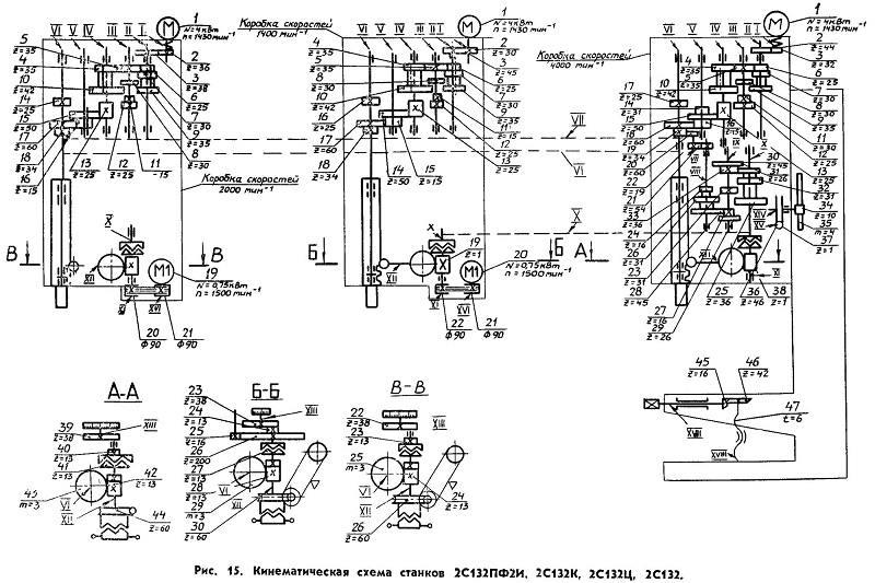 Кинематическая схема станка 2С132