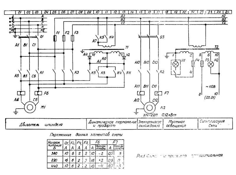 Электрическая схема станка 2С132