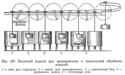 Поточный агрегат для цианирования