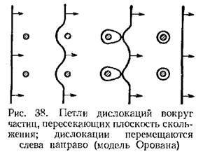Модель Орована