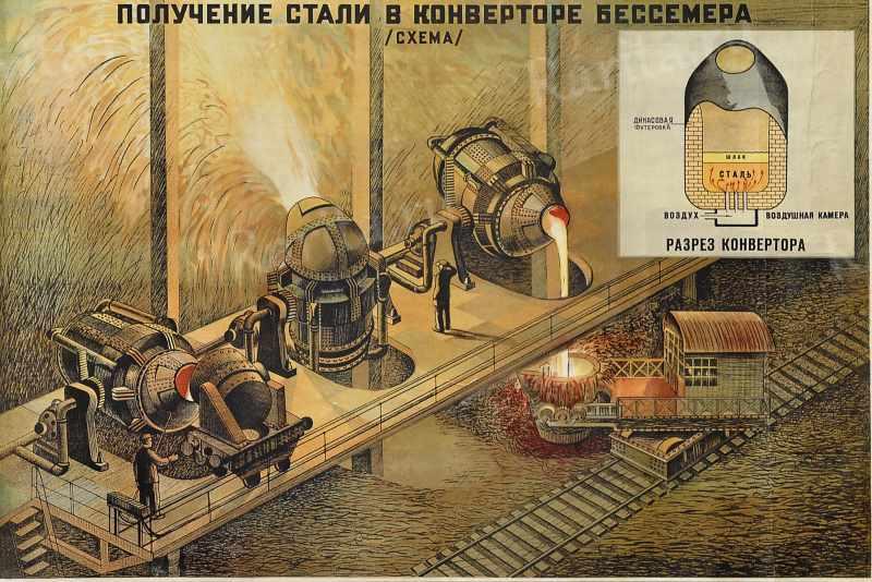 Получение стали в конверторе Бессемера