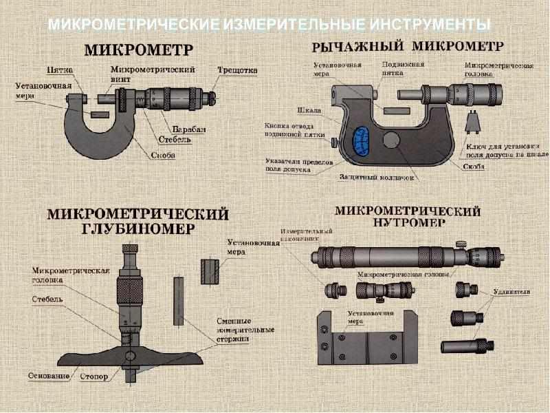 Микрометрические измерительные инструменты