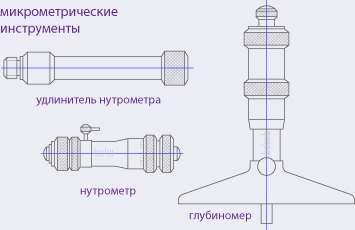 Глубиномер микрометрический