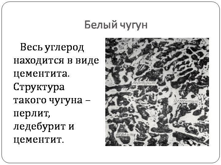 Структура белого чугуна