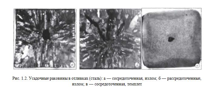 Дефект при усадки металла при кристаллизации