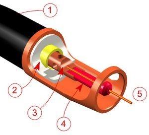 Устройство горелки для полуавтомата
