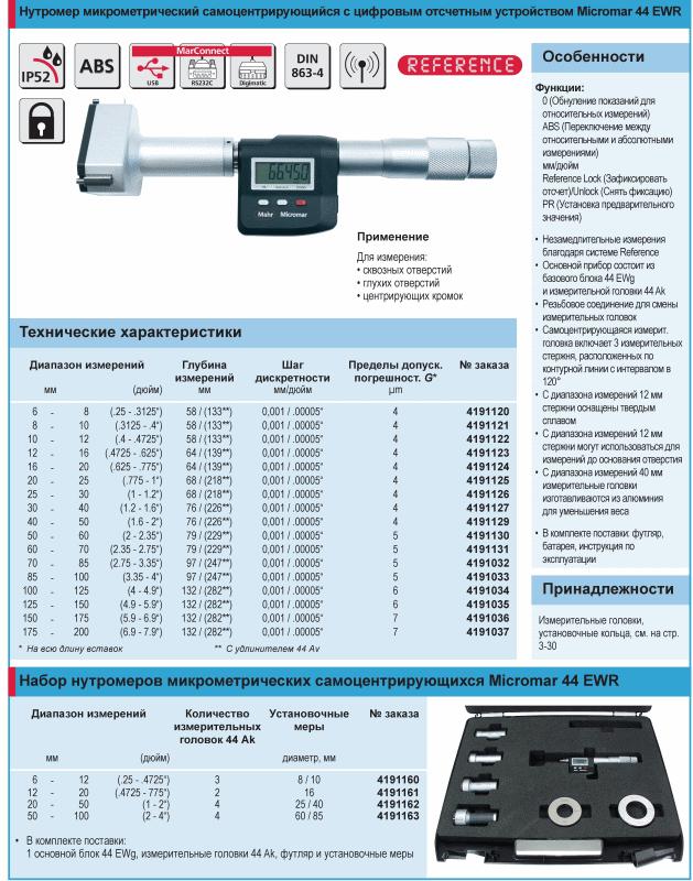 Технические характеристики нутрометра